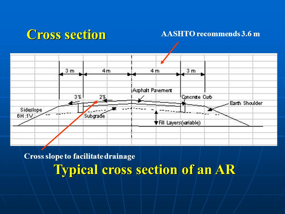 Typical cross section of an AR Cross section AASHTO recommends 3.6 m Cross slope to facilitate drainage