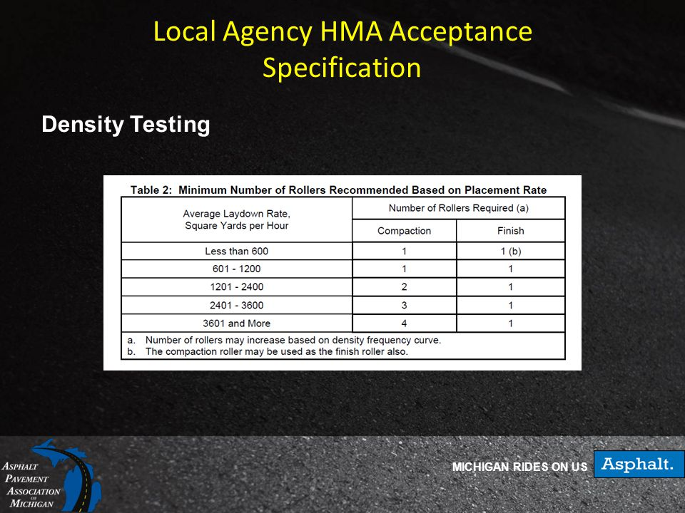 MICHIGAN RIDES ON US Local Agency HMA Acceptance Specification Density Testing