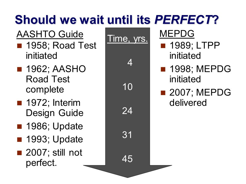 Should we wait until its PERFECT? 1958; Road Test initiated 1962; AASHO Road Test complete 1972; Interim Design Guide 1986; Update 1993; Update 2007;