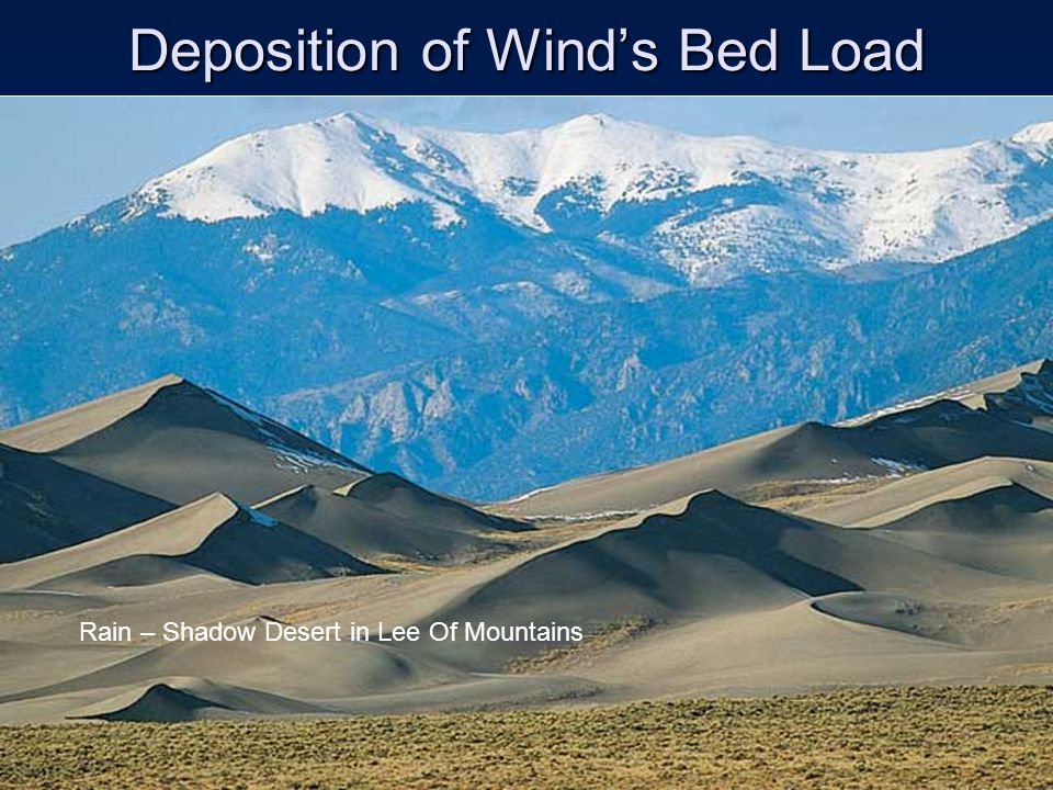 Deposition of Wind's Bed Load Rain – Shadow Desert in Lee Of Mountains