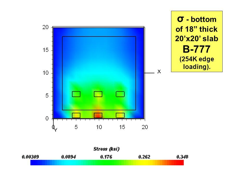 23 σ - bottom of 18 thick 20'x20' slab B-777 (254K edge loading).