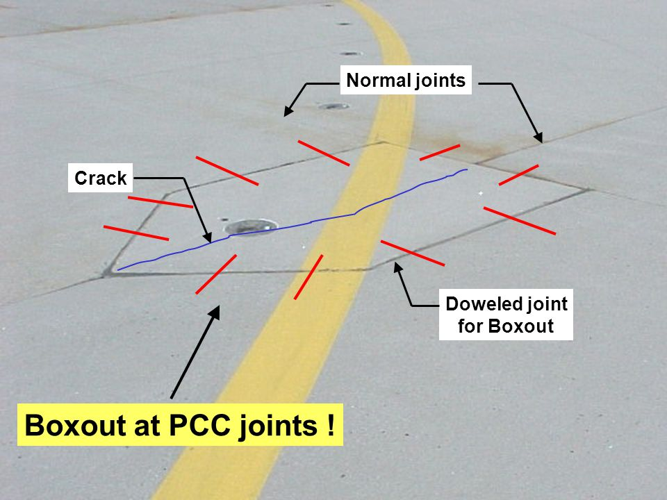 30 Normal joints Doweled joint for Boxout Crack Boxout at PCC joints !