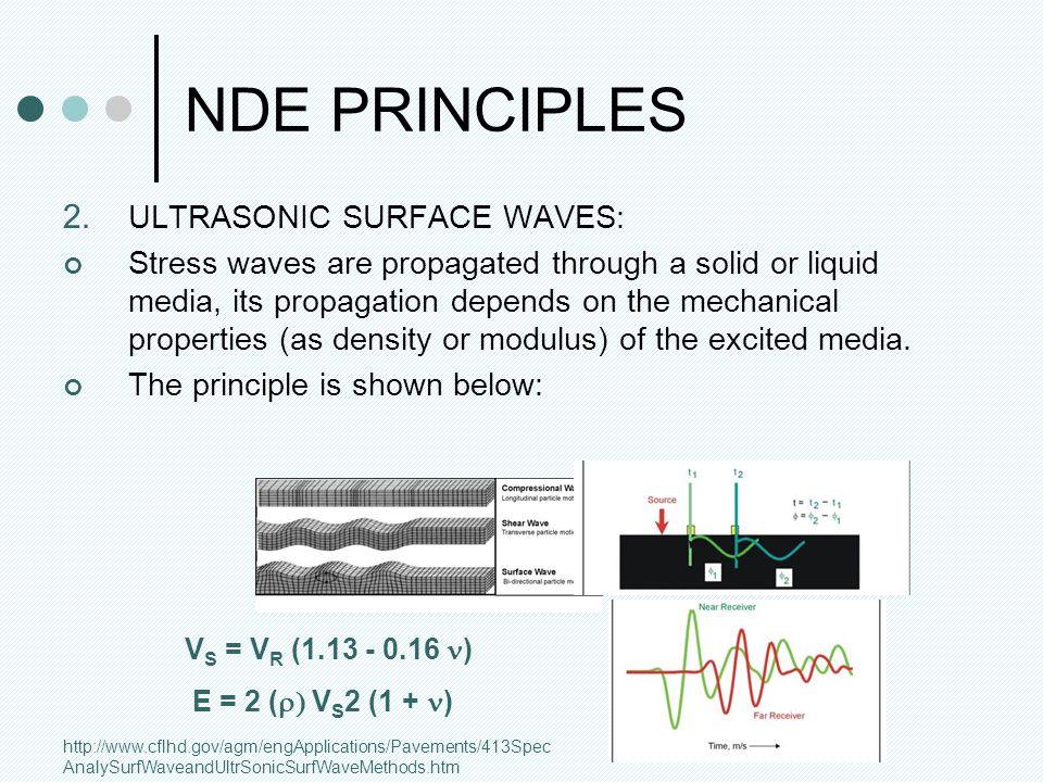 NDE PRINCIPLES 2.