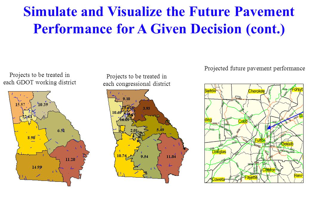 Simulate and Visualize the Future Pavement Performance for A Given Decision (cont.) Projects to be treated in each GDOT working district Projects to be treated in each congressional district Projected future pavement performance