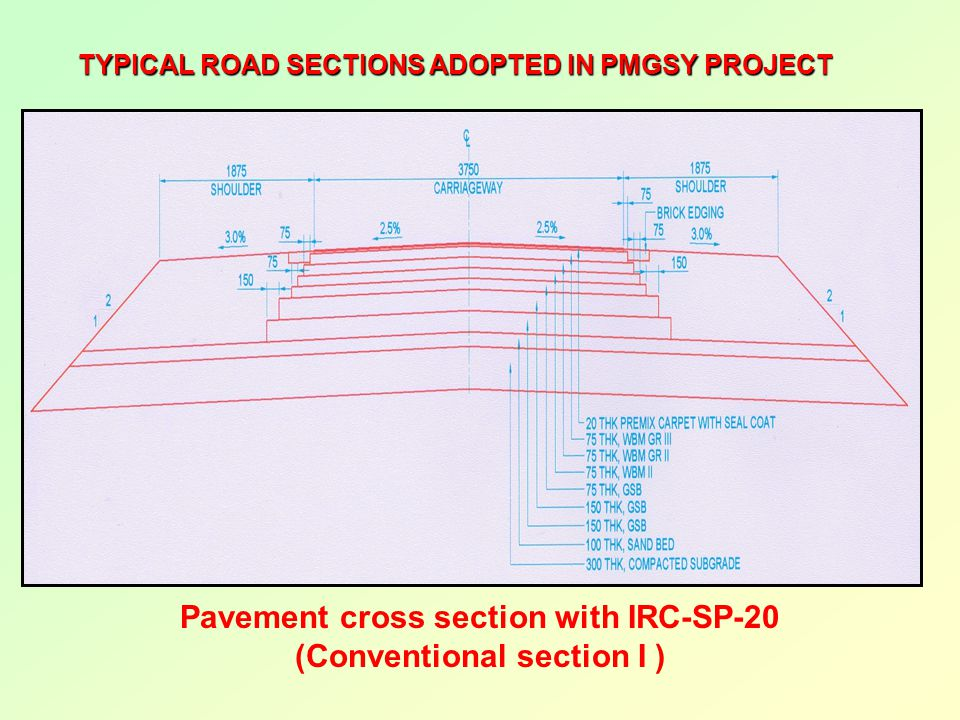 TYPICAL ROAD SECTIONS ADOPTED IN PMGSY PROJECT TYPICAL ROAD SECTIONS ADOPTED IN PMGSY PROJECT Pavement cross section with IRC-SP-20 (Conventional sect