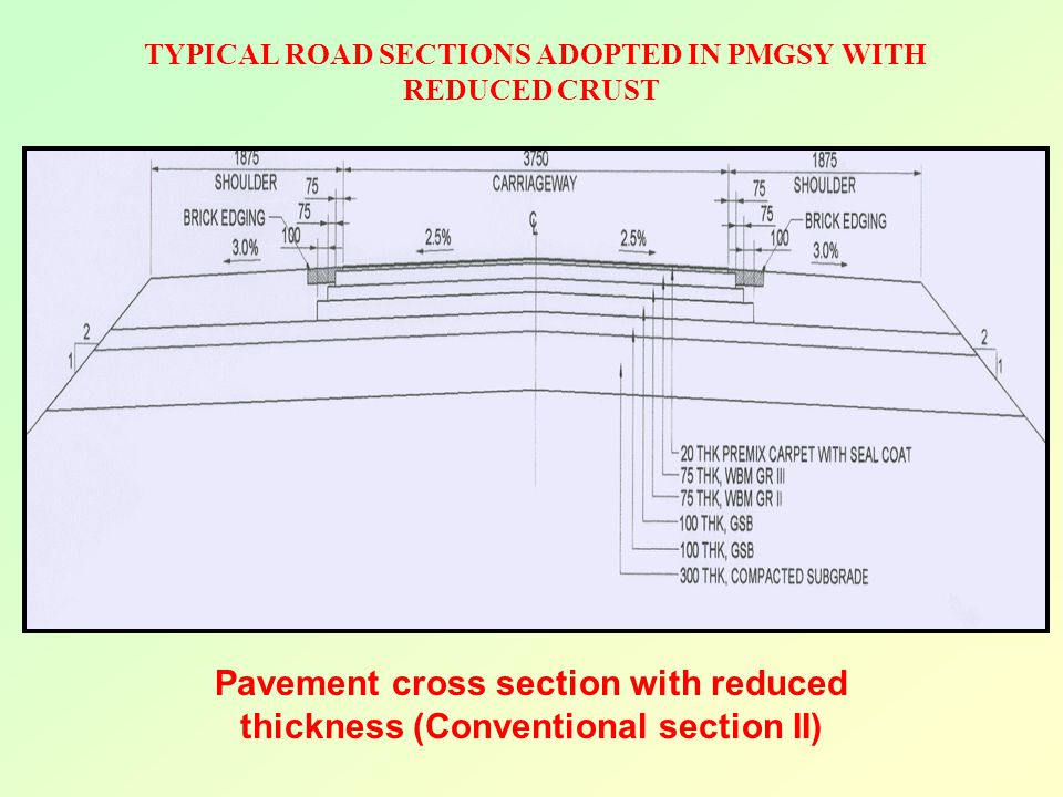 TYPICAL ROAD SECTIONS ADOPTED IN PMGSY WITH REDUCED CRUST Pavement cross section with reduced thickness (Conventional section II)