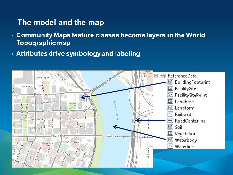 The model and the map Community Maps feature classes become layers in the World Topographic map Attributes drive symbology and labeling