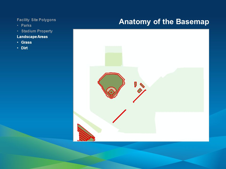 Anatomy of the Basemap Facility Site Polygons Parks Stadium Property Landscape Areas Grass Dirt Street Pavement Walking Path Parking Lot