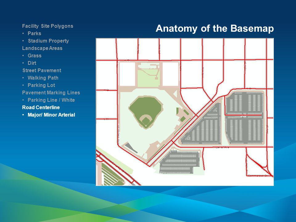Anatomy of the Basemap Facility Site Polygons Parks Stadium Property Landscape Areas Grass Dirt Street Pavement Walking Path Parking Lot Pavement Marking Lines Parking Line / White Road Centerline Major/ Minor Arterial Railroad Rail Light Rail