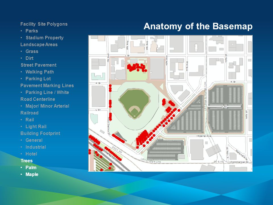 Anatomy of the Basemap Facility Site Polygons Parks Stadium Property Landscape Areas Grass Dirt Street Pavement Walking Path Parking Lot Pavement Mark