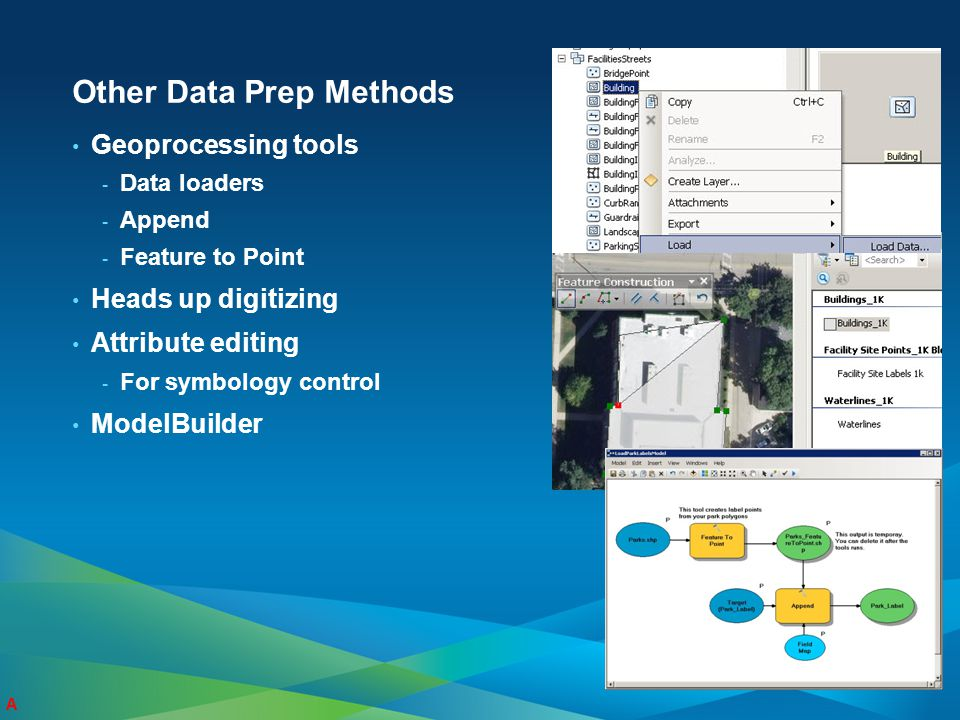 Other Data Prep Methods Geoprocessing tools - Data loaders - Append - Feature to Point Heads up digitizing Attribute editing - For symbology control M