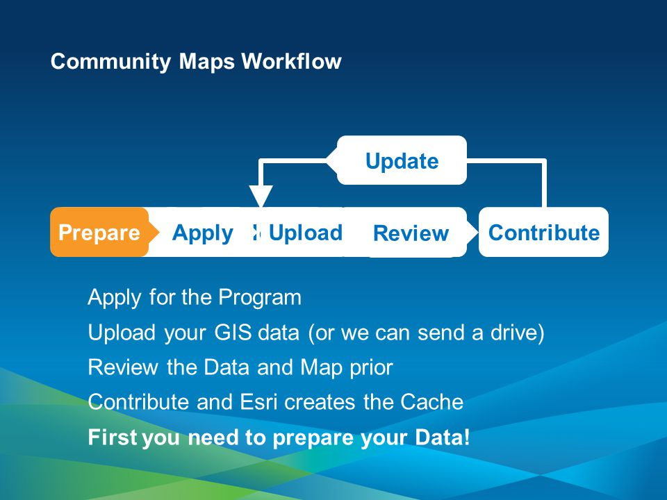 Community Maps 2.0 A Submission Requirements: Basemap data conforms to the minimum feature classes and attribution of the ArcGIS for Local Government Data Model