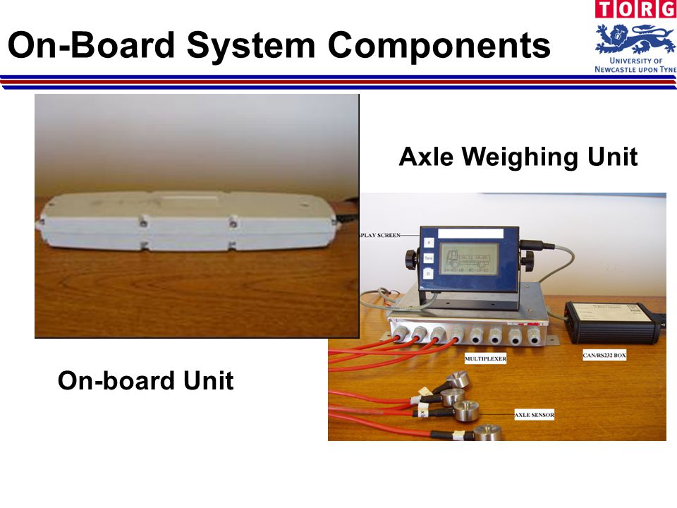 On-Board System Components On-board Unit Axle Weighing Unit