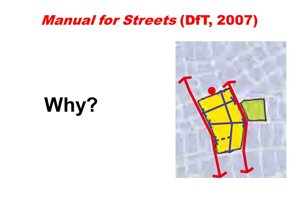 Manual for Streets (DfT, 2007) Why?