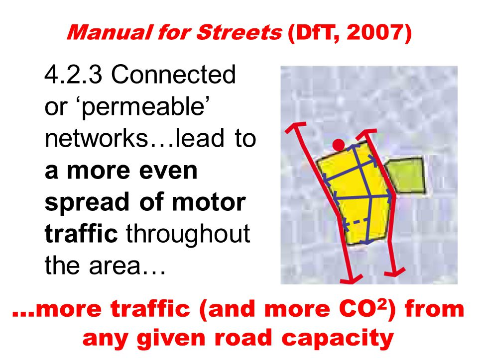 Manual for Streets (DfT, 2007) 4.2.3 Connected or 'permeable' networks…lead to a more even spread of motor traffic throughout the area… …more traffic (and more CO 2 ) from any given road capacity