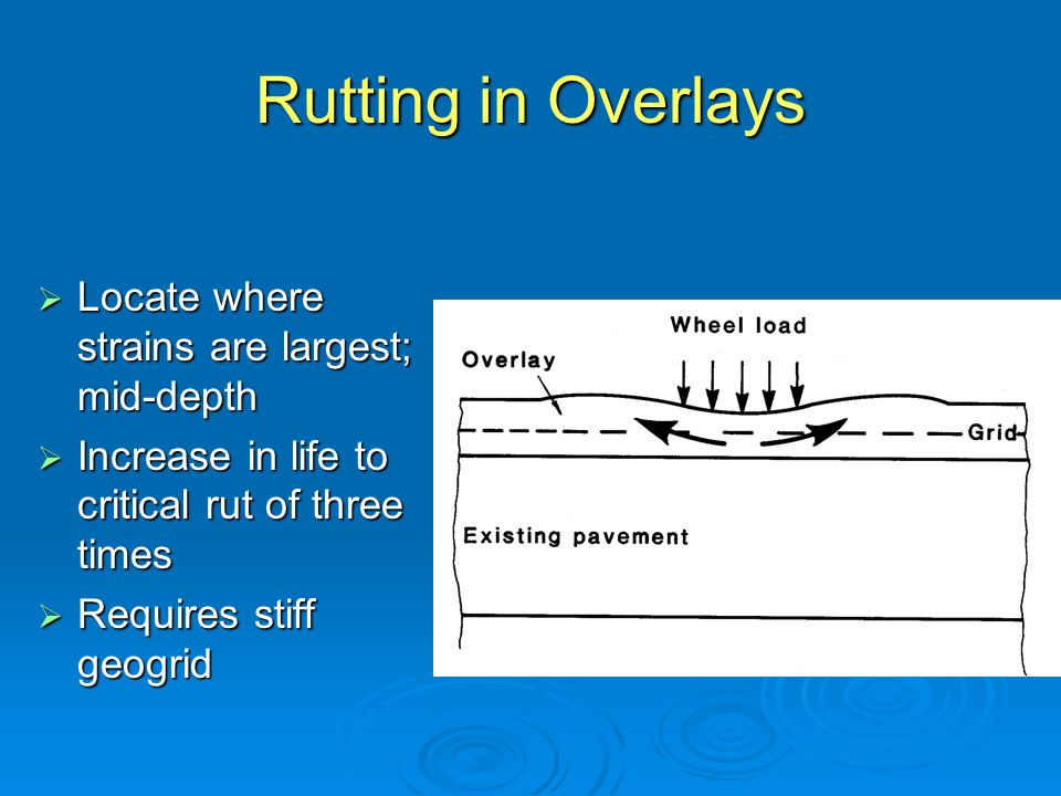 Rutting in Overlays  Locate where strains are largest; mid-depth  Increase in life to critical rut of three times  Requires stiff geogrid