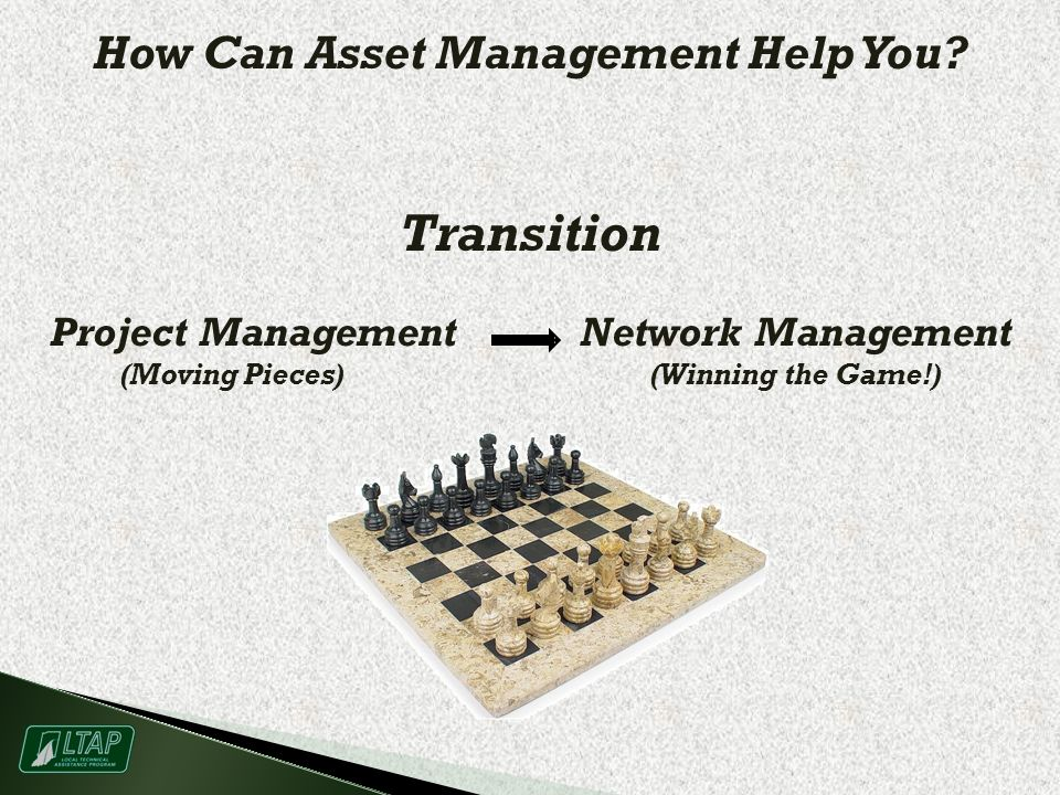 How Can Asset Management Help You.