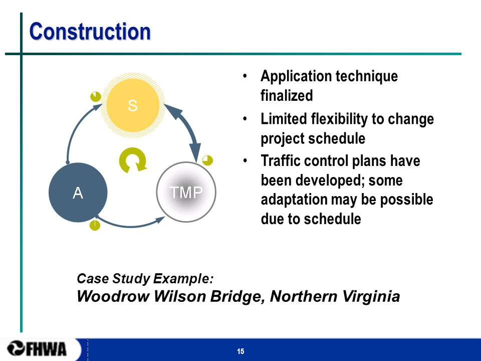 15 Construction Application technique finalized Limited flexibility to change project schedule Traffic control plans have been developed; some adaptation may be possible due to schedule Case Study Example: Woodrow Wilson Bridge, Northern Virginia