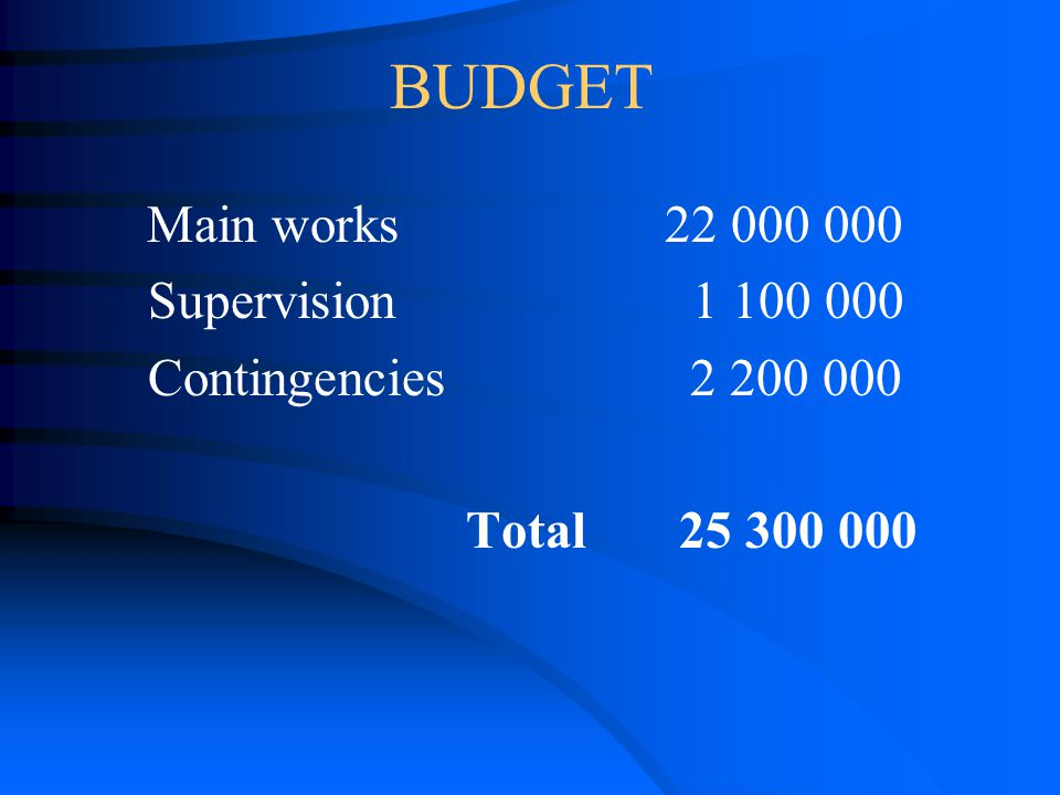 BUDGET Main works22 000 Supervision 1 100 000 Contingencies 2 200 000 Total 25 300 000