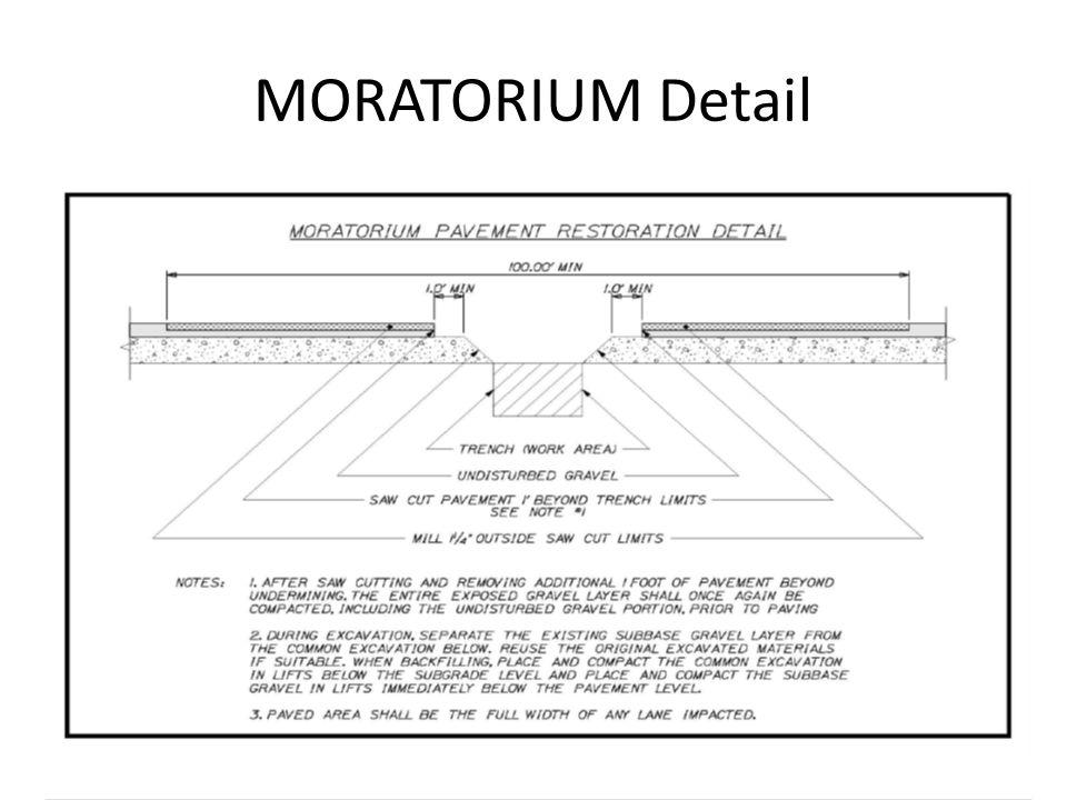 MORATORIUM Detail