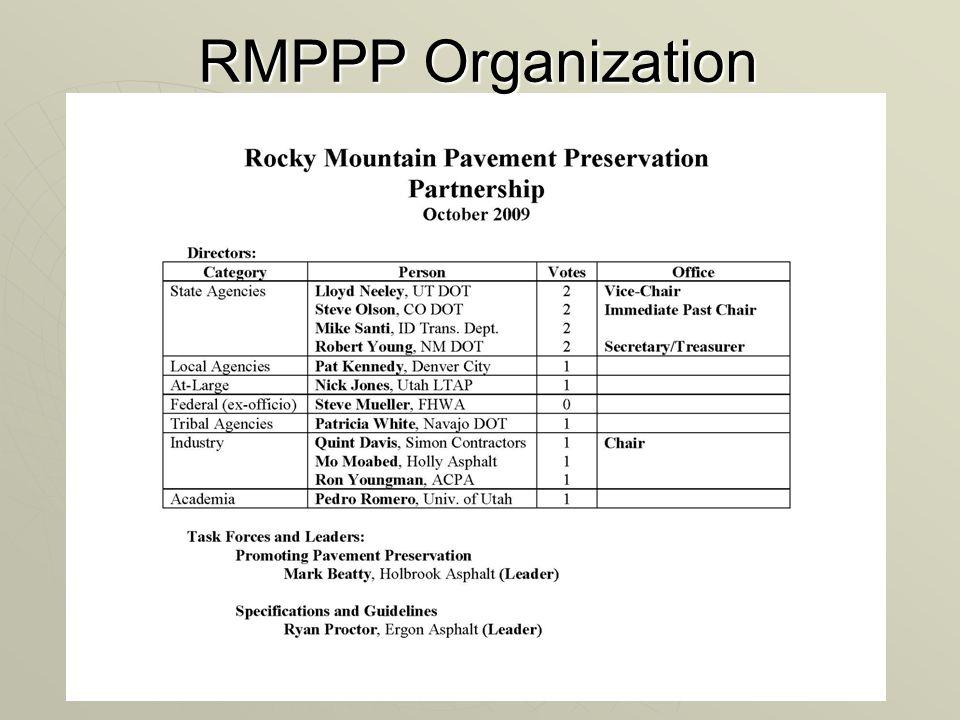 RMPPP Organization