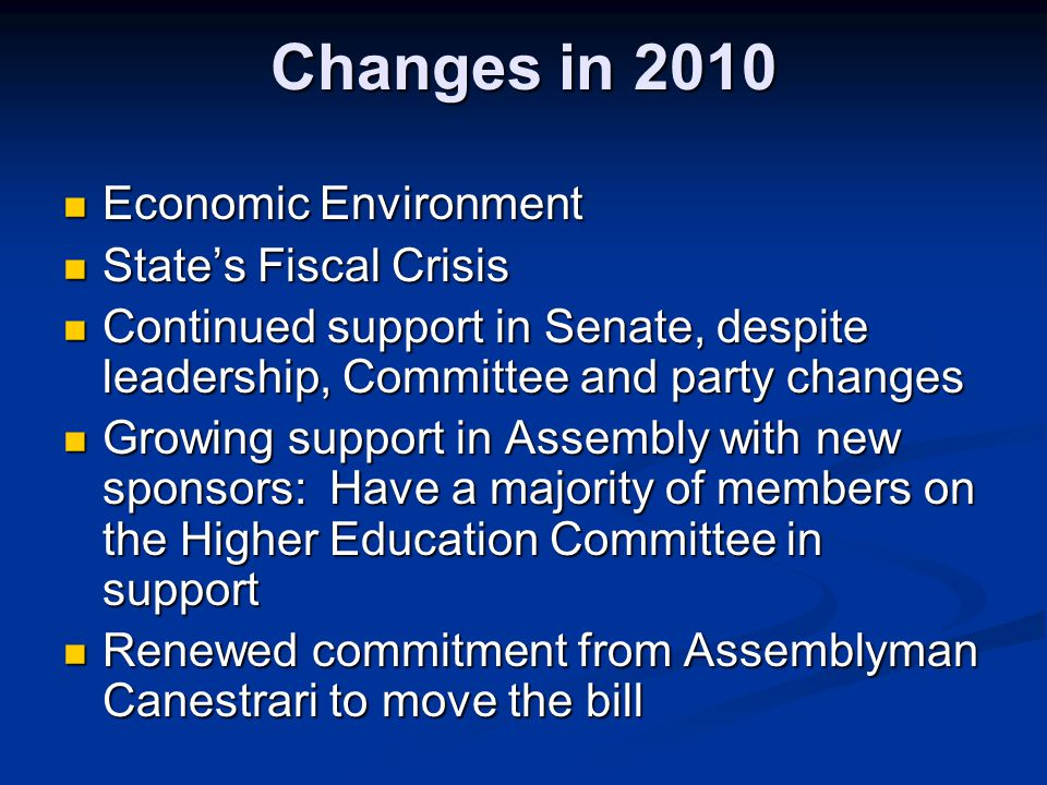 Changes in 2010 Economic Environment Economic Environment State's Fiscal Crisis State's Fiscal Crisis Continued support in Senate, despite leadership, Committee and party changes Continued support in Senate, despite leadership, Committee and party changes Growing support in Assembly with new sponsors: Have a majority of members on the Higher Education Committee in support Growing support in Assembly with new sponsors: Have a majority of members on the Higher Education Committee in support Renewed commitment from Assemblyman Canestrari to move the bill Renewed commitment from Assemblyman Canestrari to move the bill