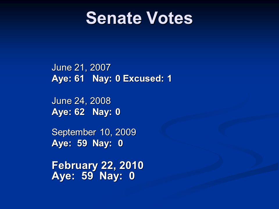 Senate Votes June 21, 2007 Aye: 61 Nay: 0 Excused: 1 June 24, 2008 Aye: 62 Nay: 0 September 10, 2009 Aye: 59 Nay: 0 February 22, 2010 Aye: 59 Nay: 0