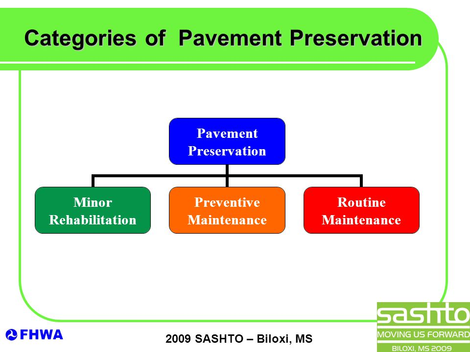 FHWA 2009 SASHTO – Biloxi, MS Categories of Pavement Preservation Pavement Preservation Minor Rehabilitation Preventive Maintenance Routine Maintenance