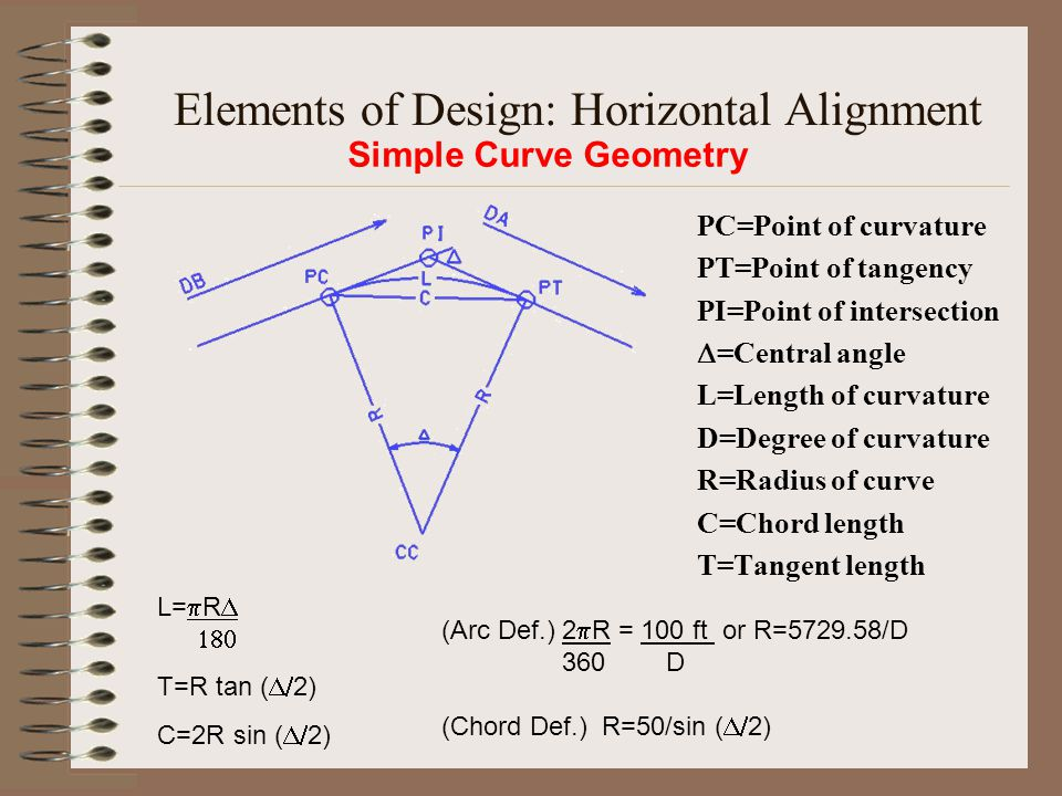 PC=Point of curvature PT=Point of tangency PI=Point of intersection  =Central angle L=Length of curvature D=Degree of curvature R=Radius of curve C=C