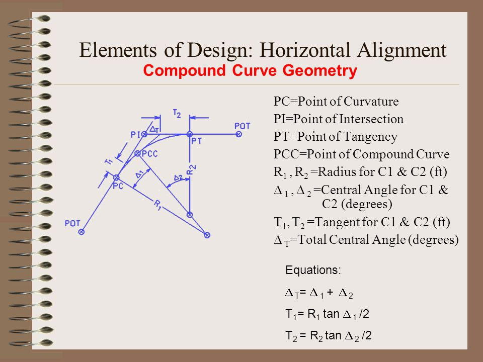 PC=Point of Curvature PI=Point of Intersection PT=Point of Tangency PCC=Point of Compound Curve R 1, R 2 =Radius for C1 & C2 (ft)  1,  2 =Central An