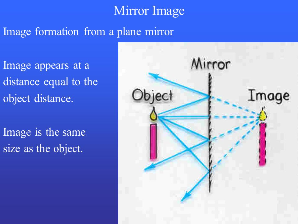 Mirror Image Image formation from a plane mirror Image appears at a distance equal to the object distance. Image is the same size as the object.