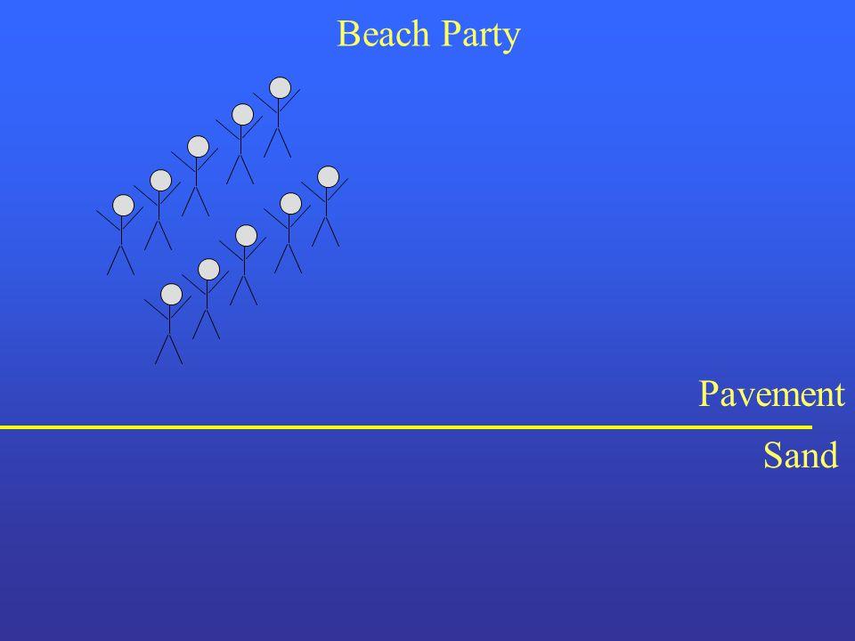 Beach Party Pavement Sand