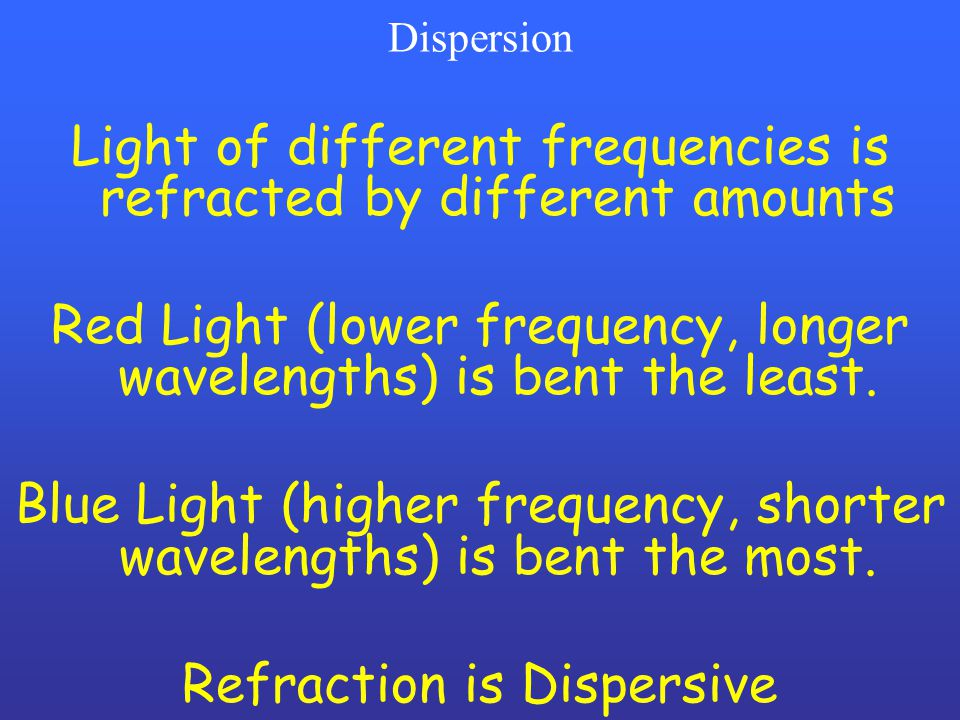 Dispersion Light of different frequencies is refracted by different amounts Red Light (lower frequency, longer wavelengths) is bent the least. Blue Li