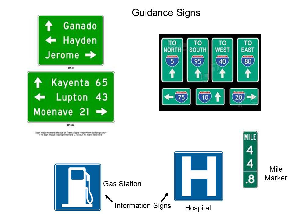 Mile Marker Hospital Gas Station Guidance Signs Information Signs