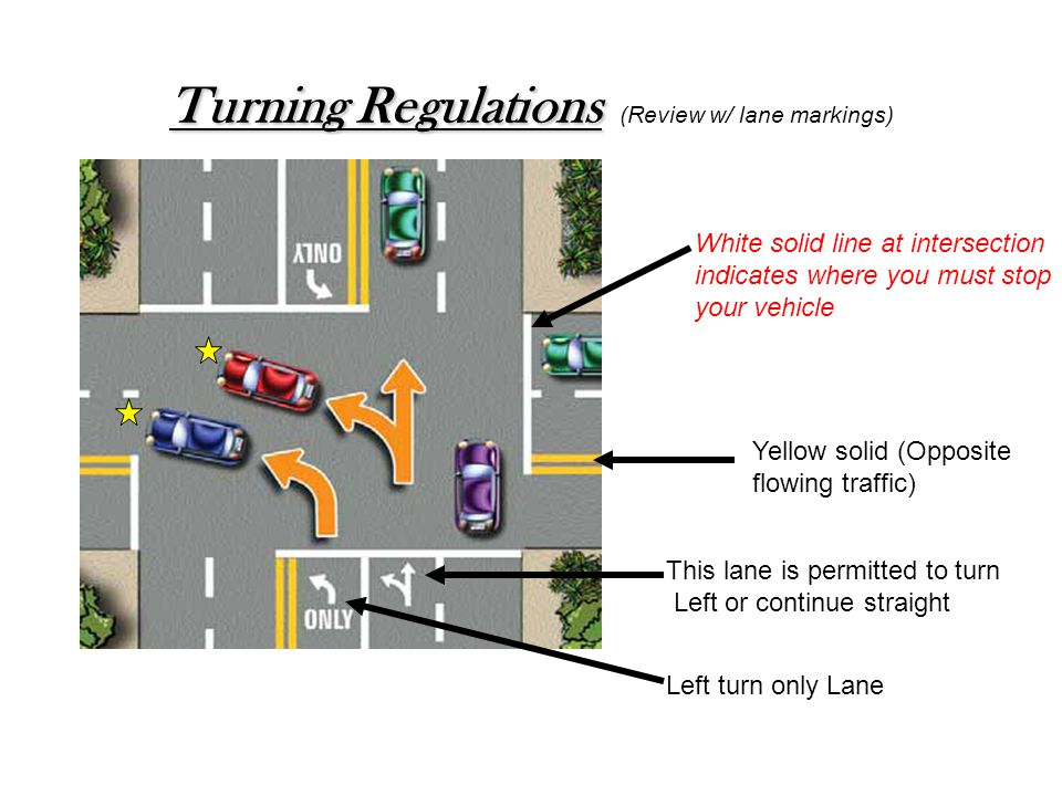 Turning Regulations Turning Regulations (Review w/ lane markings) Left turn only Lane This lane is permitted to turn Left or continue straight Yellow solid (Opposite flowing traffic) White solid line at intersection indicates where you must stop your vehicle