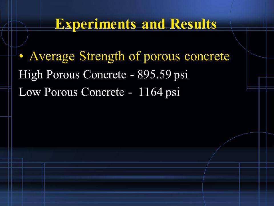 Experiments and Results Average Strength of porous concrete High Porous Concrete - 895.59 psi Low Porous Concrete - 1164 psi