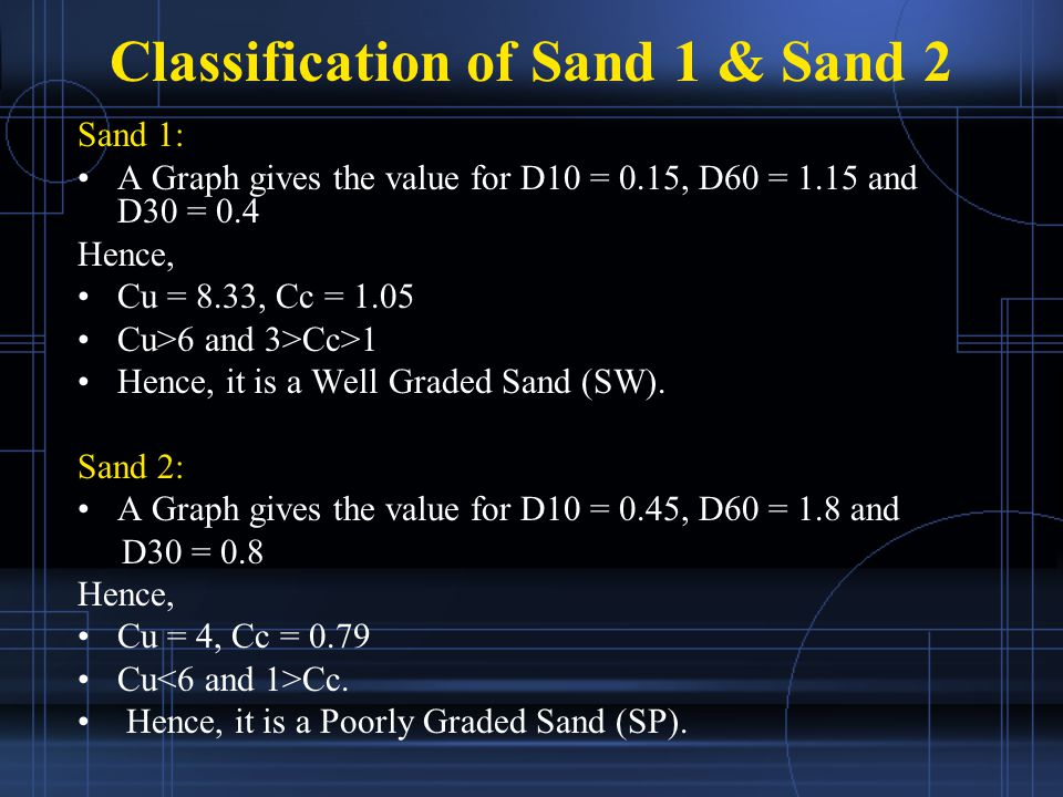 Classification of Sand 1 & Sand 2 Sand 1: A Graph gives the value for D10 = 0.15, D60 = 1.15 and D30 = 0.4 Hence, Cu = 8.33, Cc = 1.05 Cu>6 and 3>Cc>1 Hence, it is a Well Graded Sand (SW).