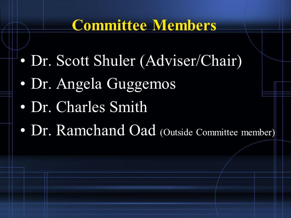 Committee Members Dr. Scott Shuler (Adviser/Chair) Dr.