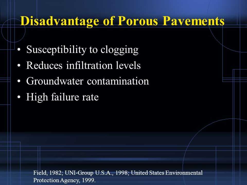 Disadvantage of Porous Pavements Susceptibility to clogging Reduces infiltration levels Groundwater contamination High failure rate Field, 1982; UNI-Group U.S.A., 1998; United States Environmental Protection Agency, 1999.