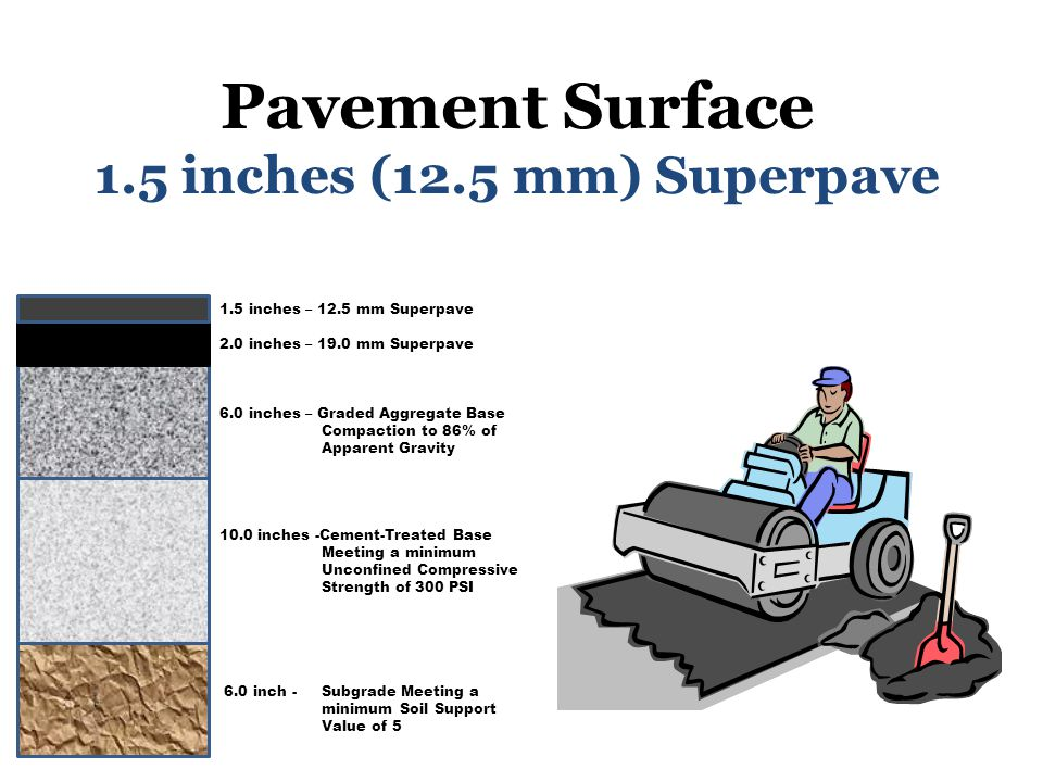 1.5 inches – 12.5 mm Superpave 2.0 inches – 19.0 mm Superpave 6.0 inches – Graded Aggregate Base Compaction to 86% of Apparent Gravity 10.0 inches -Cement-Treated Base Meeting a minimum Unconfined Compressive Strength of 300 PSI 6.0 inch - Subgrade Meeting a minimum Soil Support Value of 5 Pavement Surface 1.5 inches (12.5 mm) Superpave