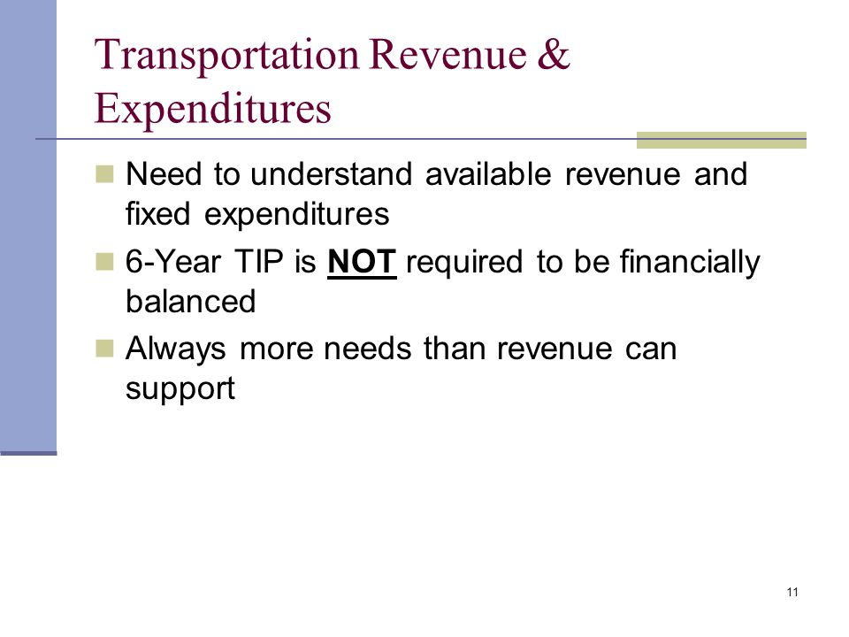 11 Transportation Revenue & Expenditures Need to understand available revenue and fixed expenditures 6-Year TIP is NOT required to be financially balanced Always more needs than revenue can support