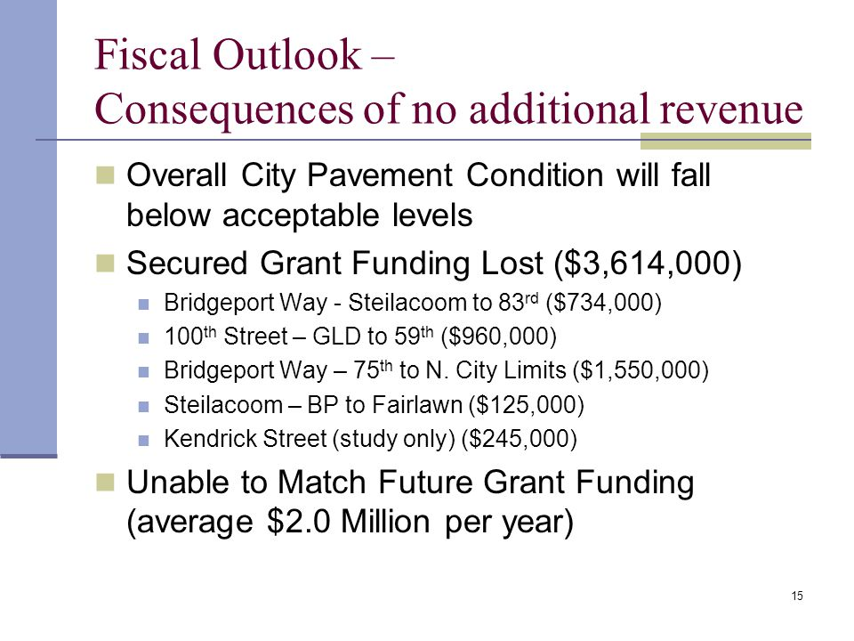 15 Fiscal Outlook – Consequences of no additional revenue Overall City Pavement Condition will fall below acceptable levels Secured Grant Funding Lost ($3,614,000) Bridgeport Way - Steilacoom to 83 rd ($734,000) 100 th Street – GLD to 59 th ($960,000) Bridgeport Way – 75 th to N.