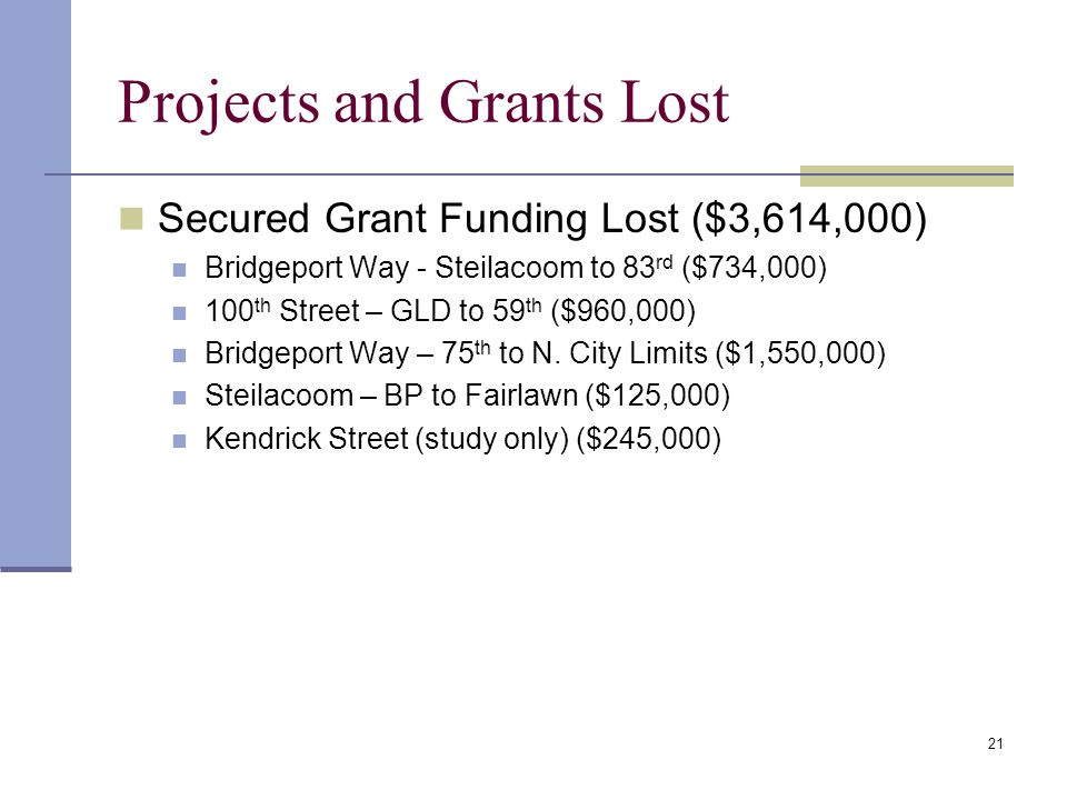 21 Projects and Grants Lost Secured Grant Funding Lost ($3,614,000) Bridgeport Way - Steilacoom to 83 rd ($734,000) 100 th Street – GLD to 59 th ($960,000) Bridgeport Way – 75 th to N.