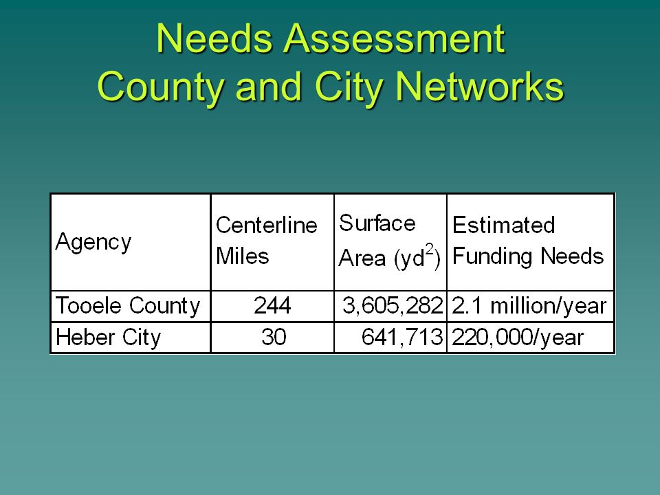 Needs Assessment County and City Networks