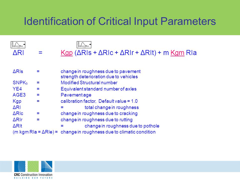 Identification of Critical Input Parameters ΔRI = Kgp (ΔRIs + ΔRIc + ΔRIr + ΔRIt) + m Kgm RIa ΔRIs = change in roughness due to pavement strength deterioration due to vehicles SNPK b =Modified Structural number YE4=Equivalent standard number of axles AGE3=Pavement age Kgp = calibration factor, Default value = 1.0 ΔRI = total change in roughness ΔRIc = change in roughness due to cracking ΔRIr=change in roughness due to rutting ΔRIt=change in roughness due to pothole (m kgm RIa = ΔRIe) =change in roughness due to climatic condition