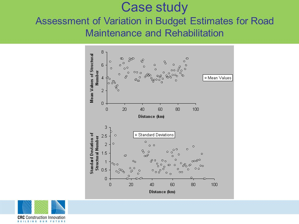 Case study Assessment of Variation in Budget Estimates for Road Maintenance and Rehabilitation
