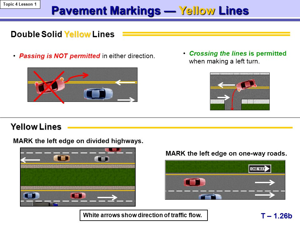 Yellow Double Solid Yellow Lines Pavement Markings — YellowLines Pavement Markings — Yellow Lines T – 1.26b Topic 4 Lesson 1 Yellow Lines White arrows show direction of traffic flow.