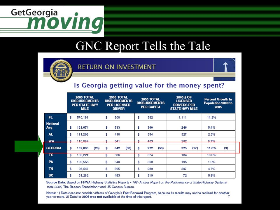 GNC Report Tells the Tale