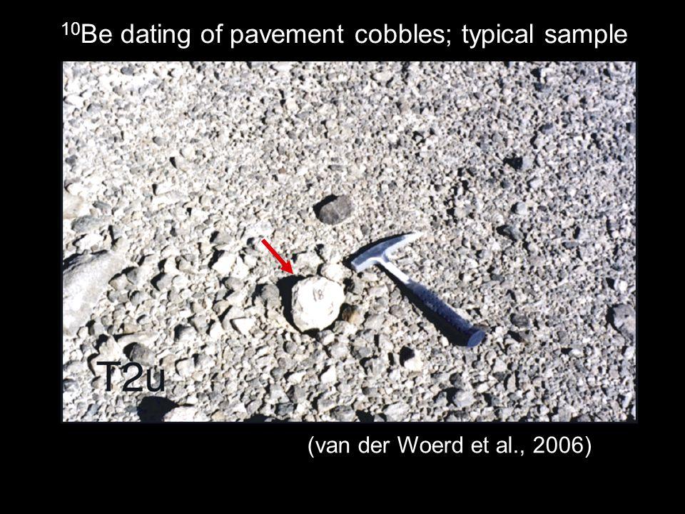 F 10 Be dating of pavement cobbles; typical sample (van der Woerd et al., 2006)