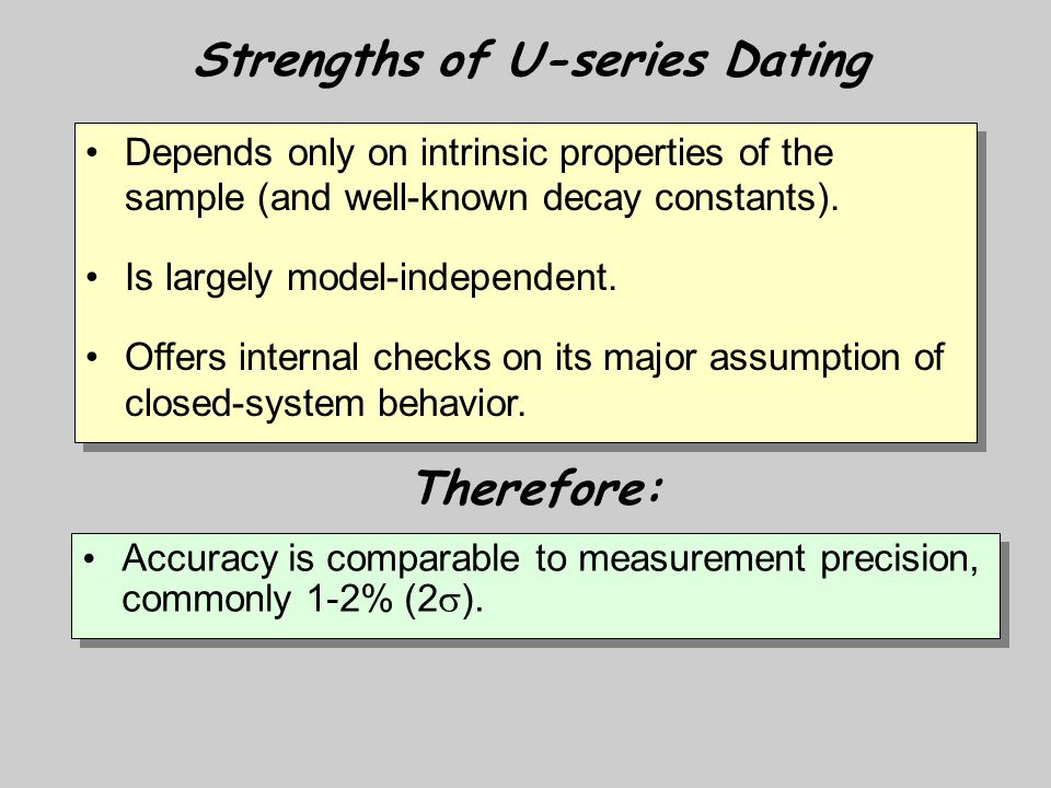 Depends only on intrinsic properties of the sample (and well-known decay constants). Is largely model-independent. Offers internal checks on its major